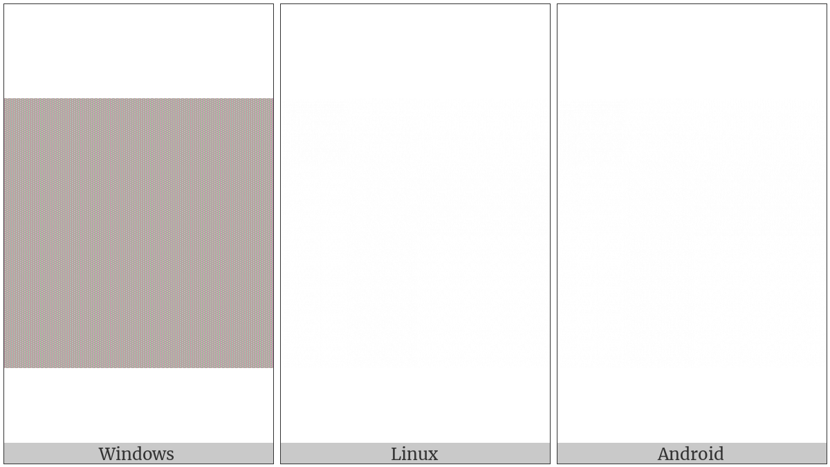 Zero Width No-Break Space on various operating systems
