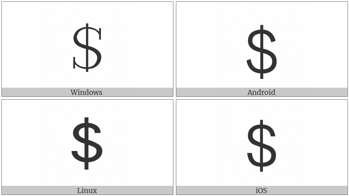 Fullwidth Dollar Sign on various operating systems