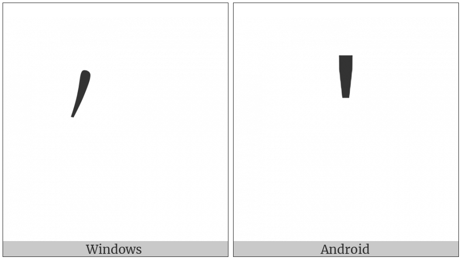 Fullwidth Apostrophe on various operating systems