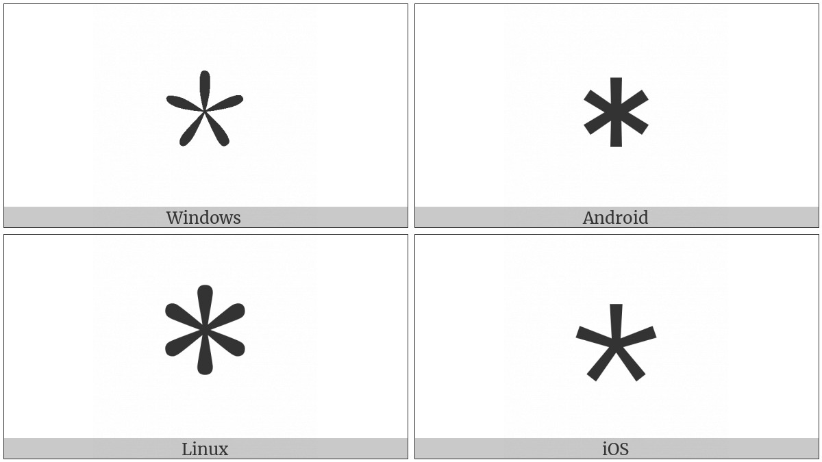 Fullwidth Asterisk on various operating systems
