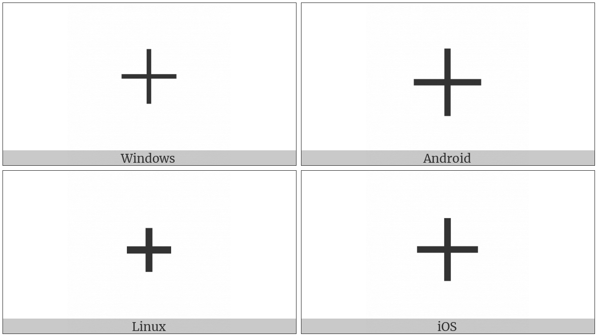 Fullwidth Plus Sign on various operating systems