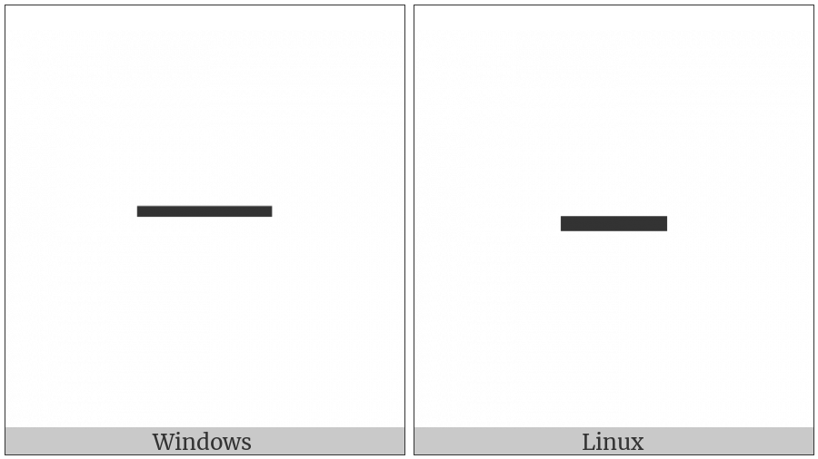 Fullwidth Hyphen-Minus on various operating systems