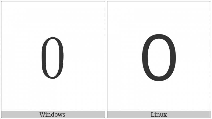 Fullwidth Digit Zero on various operating systems