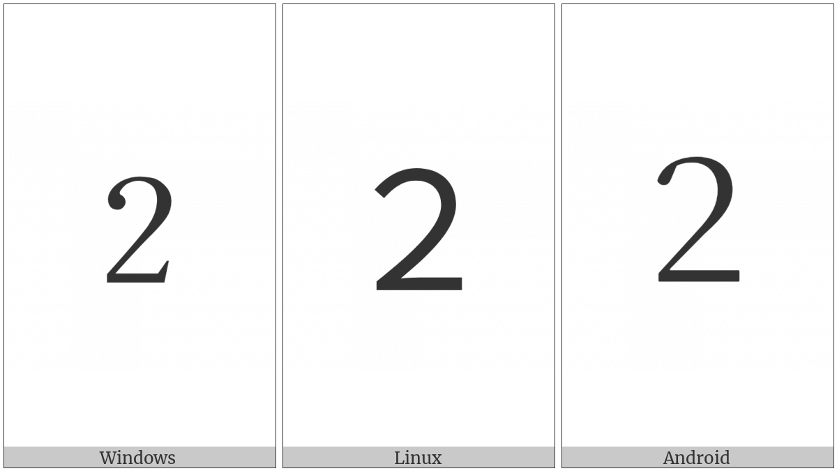 Fullwidth Digit Two on various operating systems