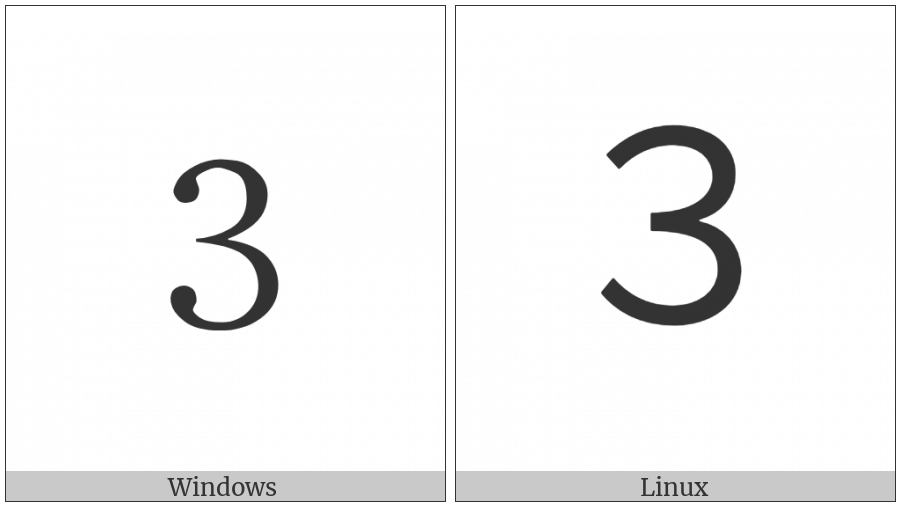Fullwidth Digit Three on various operating systems