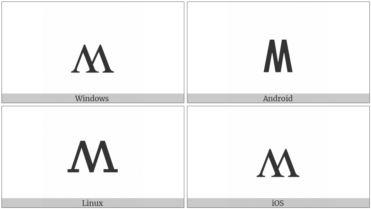 Latin Small Letter Turned W on various operating systems