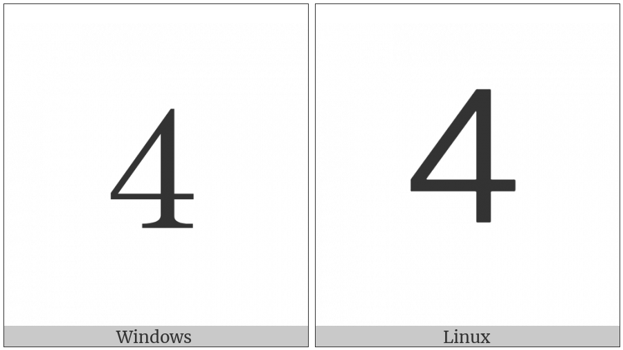Fullwidth Digit Four on various operating systems