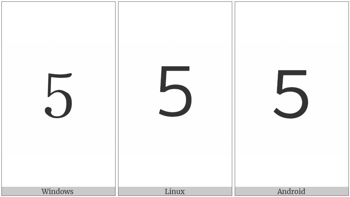 Fullwidth Digit Five on various operating systems