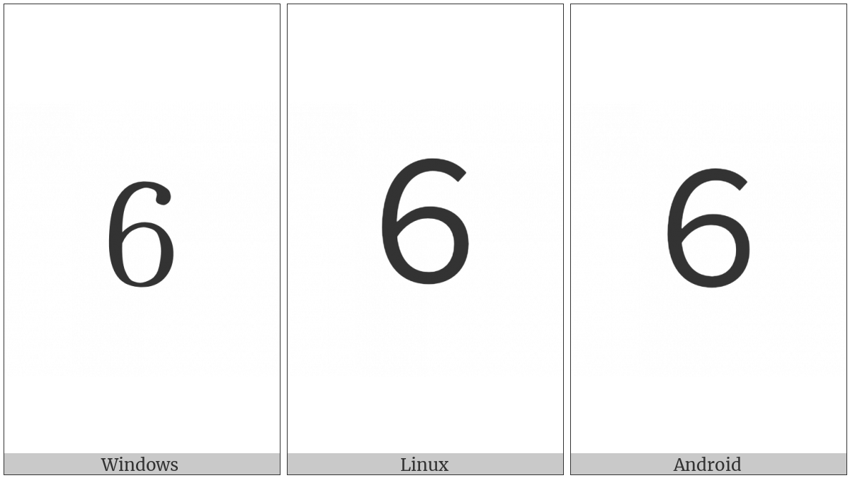 Fullwidth Digit Six on various operating systems