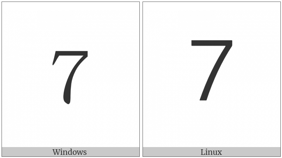 Fullwidth Digit Seven on various operating systems