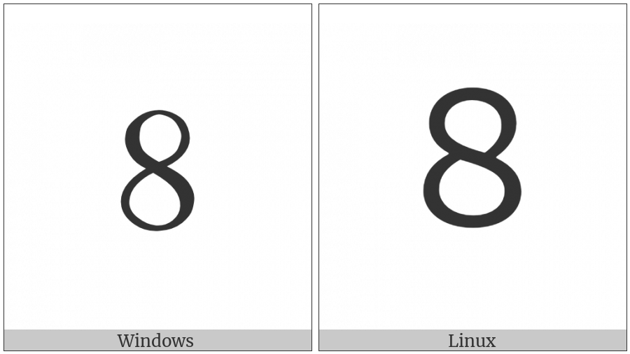 Fullwidth Digit Eight on various operating systems
