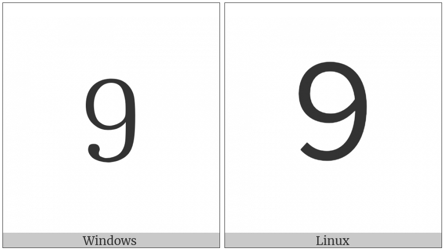 Fullwidth Digit Nine on various operating systems