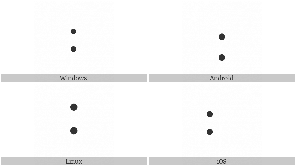 Fullwidth Colon on various operating systems