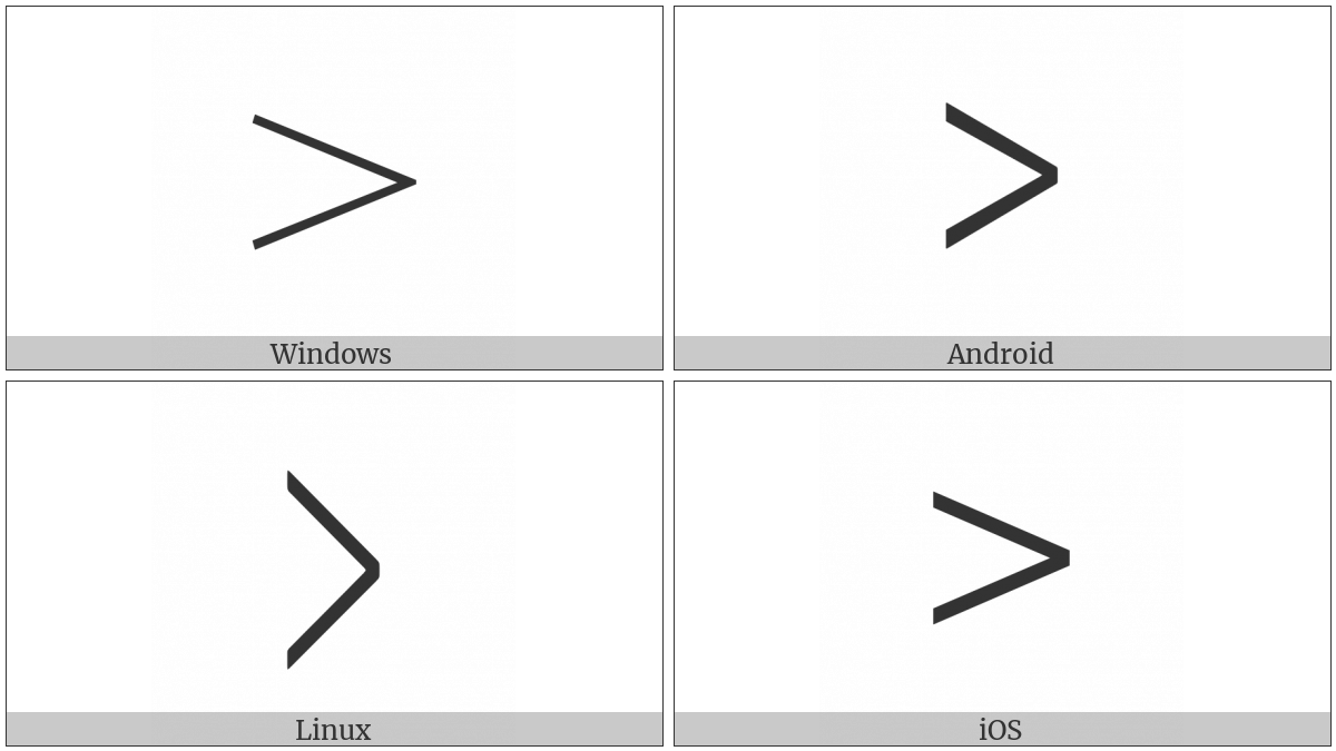 Fullwidth Greater-Than Sign on various operating systems