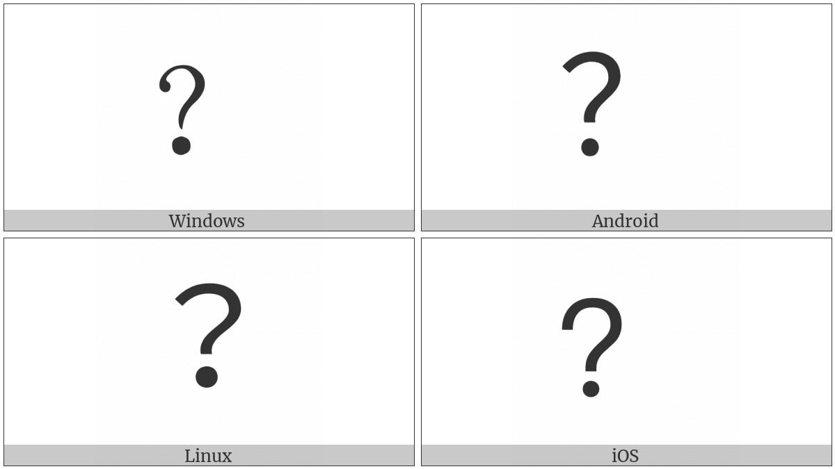 Fullwidth Question Mark on various operating systems