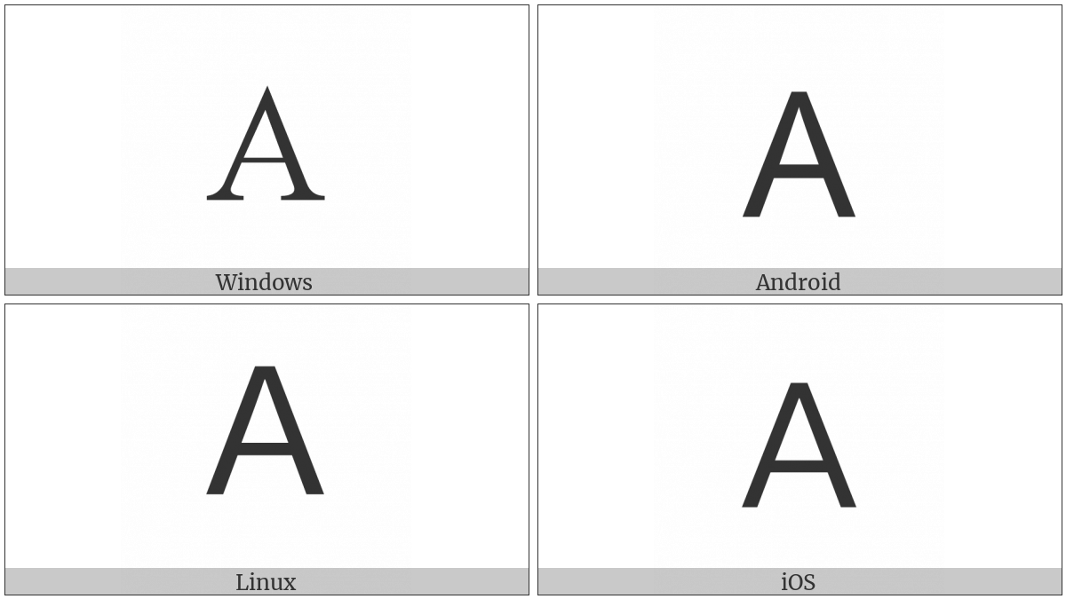 Fullwidth Latin Capital Letter A on various operating systems