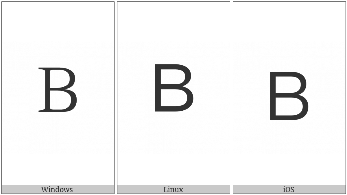 Fullwidth Latin Capital Letter B on various operating systems