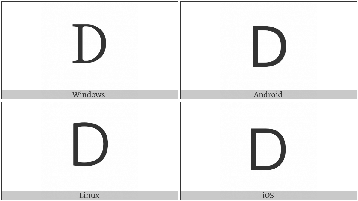 Fullwidth Latin Capital Letter D on various operating systems