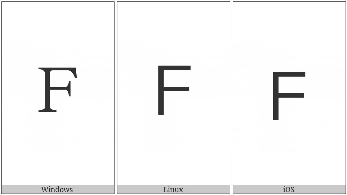 Fullwidth Latin Capital Letter F on various operating systems