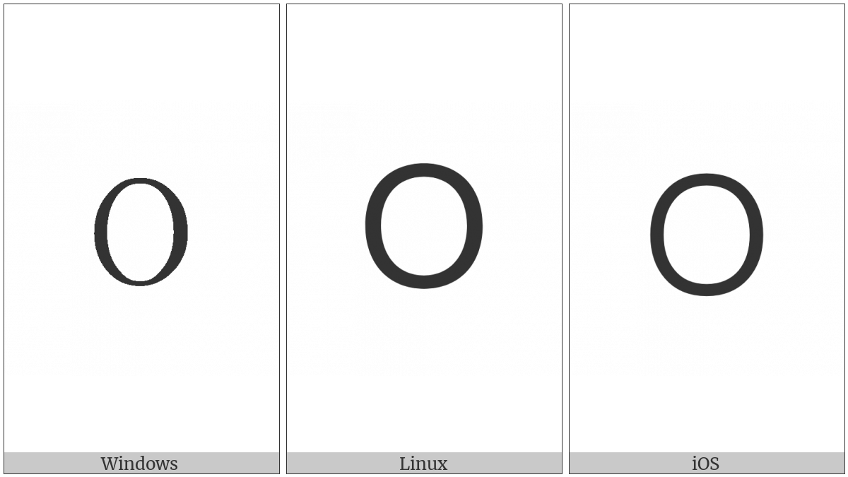 Fullwidth Latin Capital Letter O on various operating systems