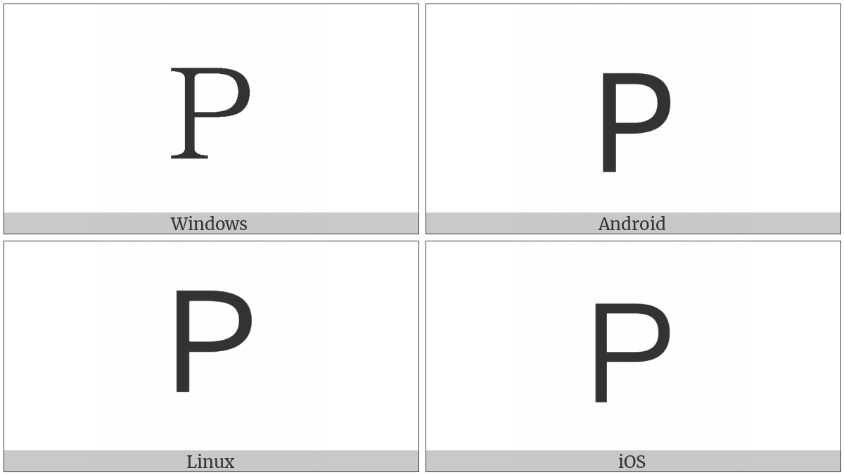 Fullwidth Latin Capital Letter P on various operating systems
