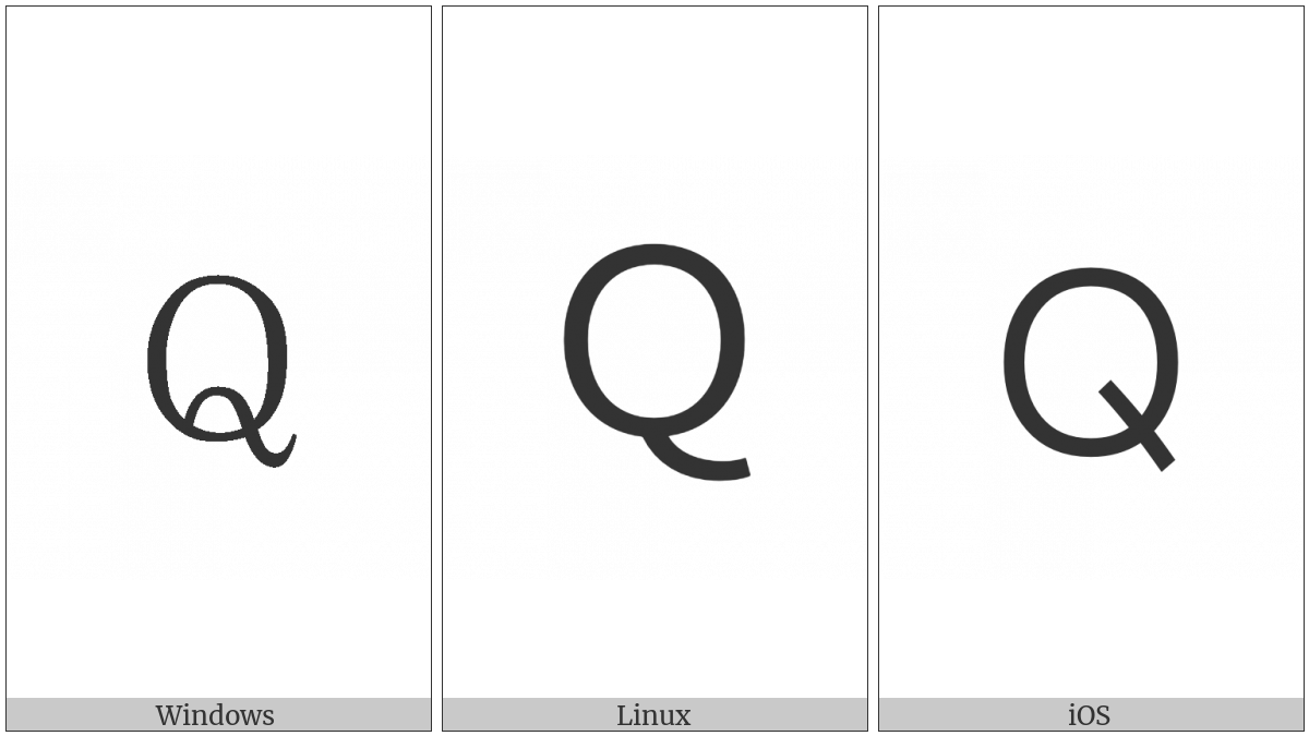 Fullwidth Latin Capital Letter Q on various operating systems