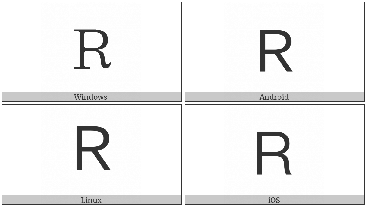 Fullwidth Latin Capital Letter R on various operating systems