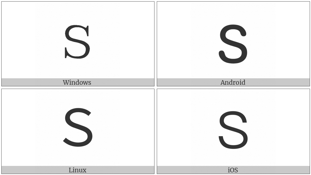 Fullwidth Latin Capital Letter S on various operating systems