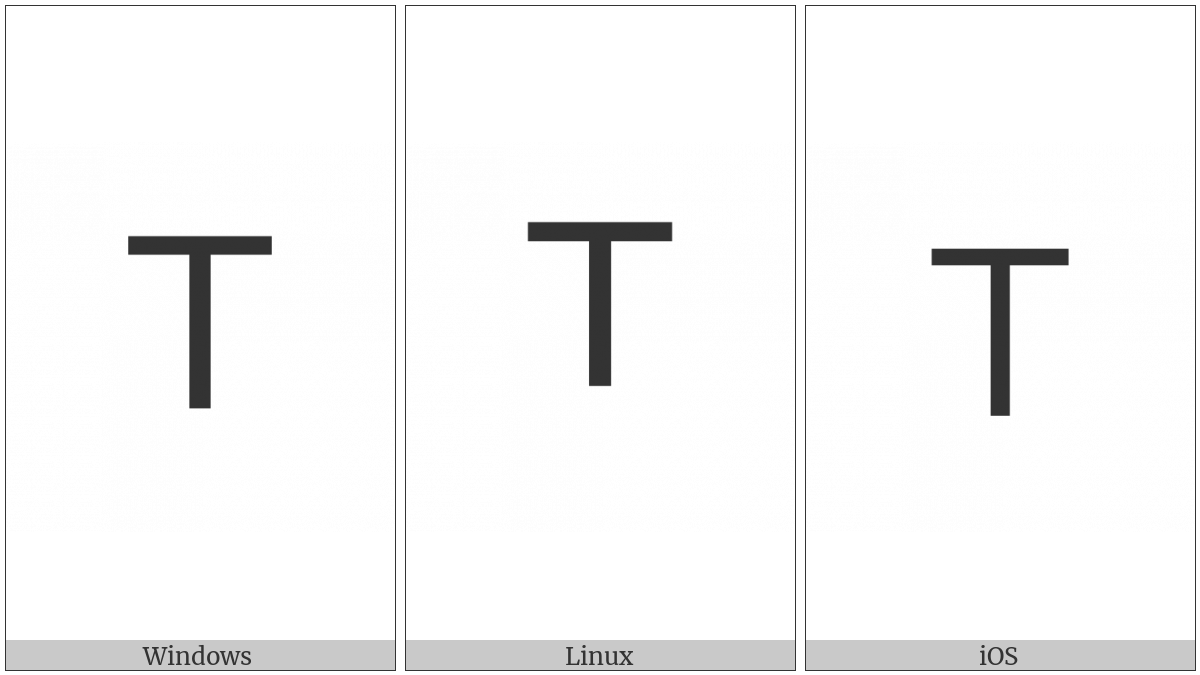 Fullwidth Latin Capital Letter T on various operating systems