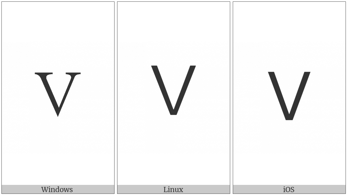 Fullwidth Latin Capital Letter V on various operating systems