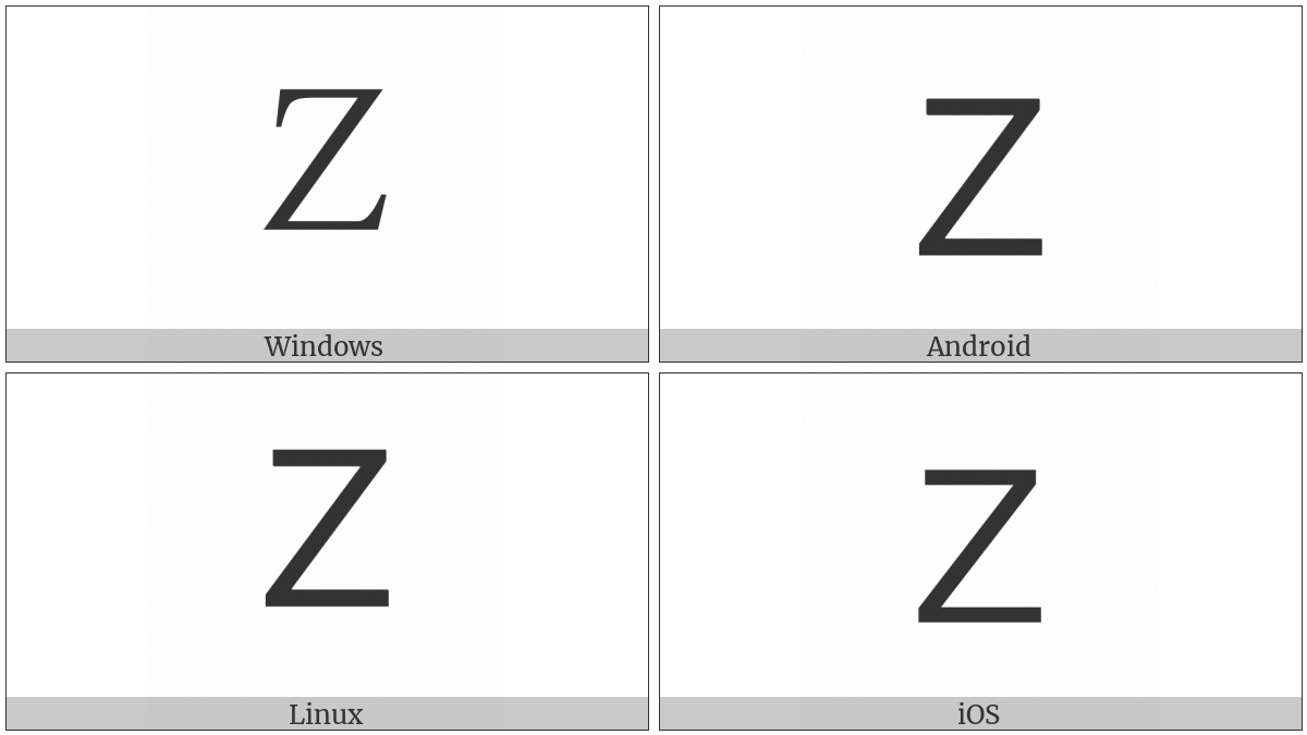 Fullwidth Latin Capital Letter Z on various operating systems