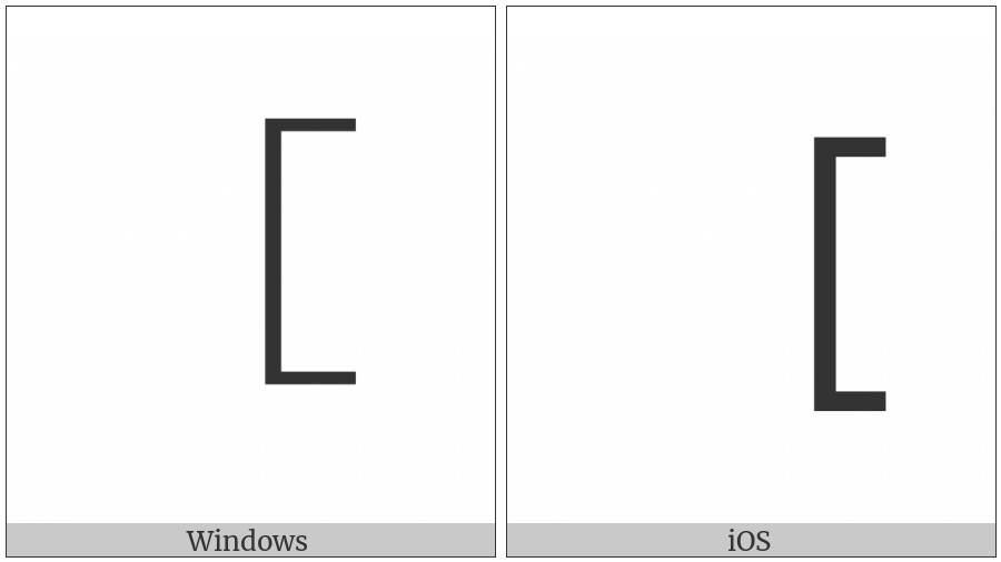 Fullwidth Left Square Bracket on various operating systems