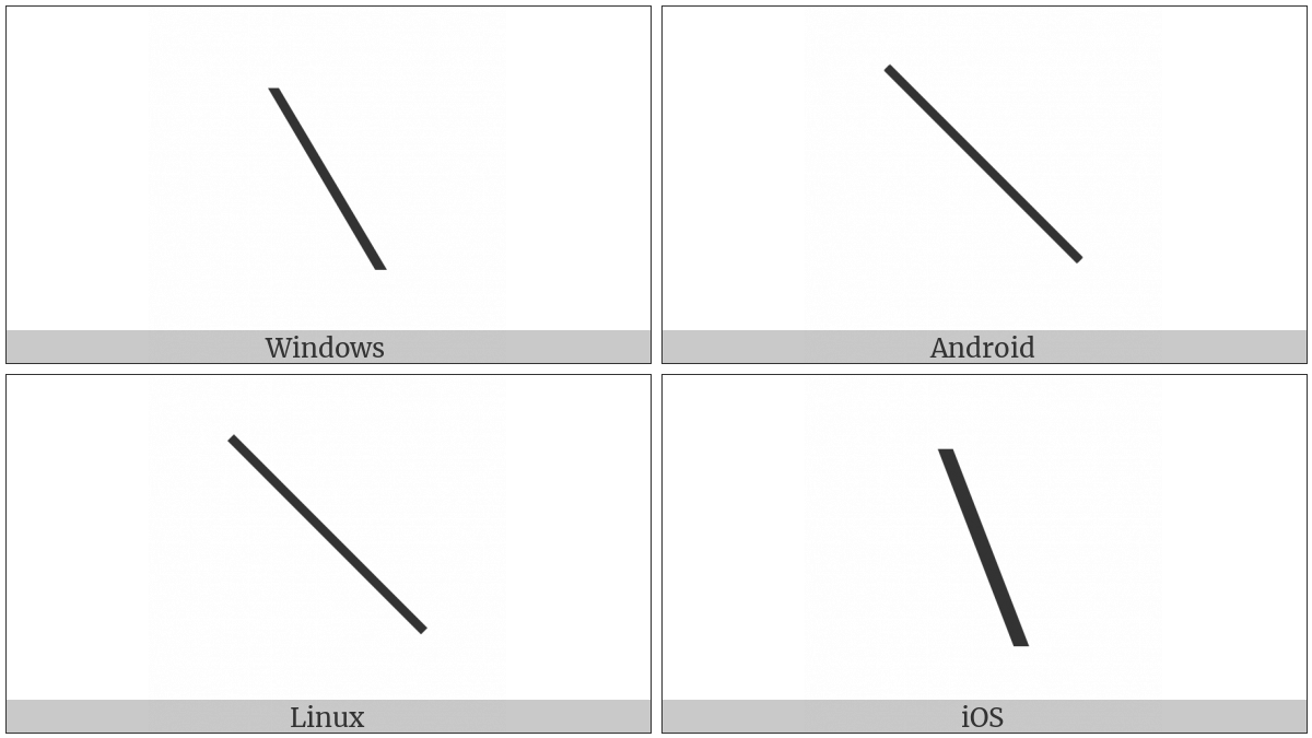Fullwidth Reverse Solidus on various operating systems