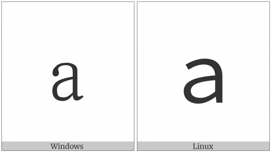 Fullwidth Latin Small Letter A on various operating systems
