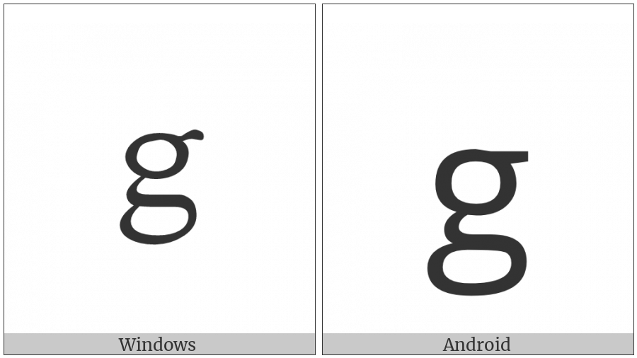 Fullwidth Latin Small Letter G on various operating systems