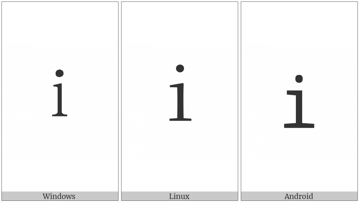 Fullwidth Latin Small Letter I on various operating systems
