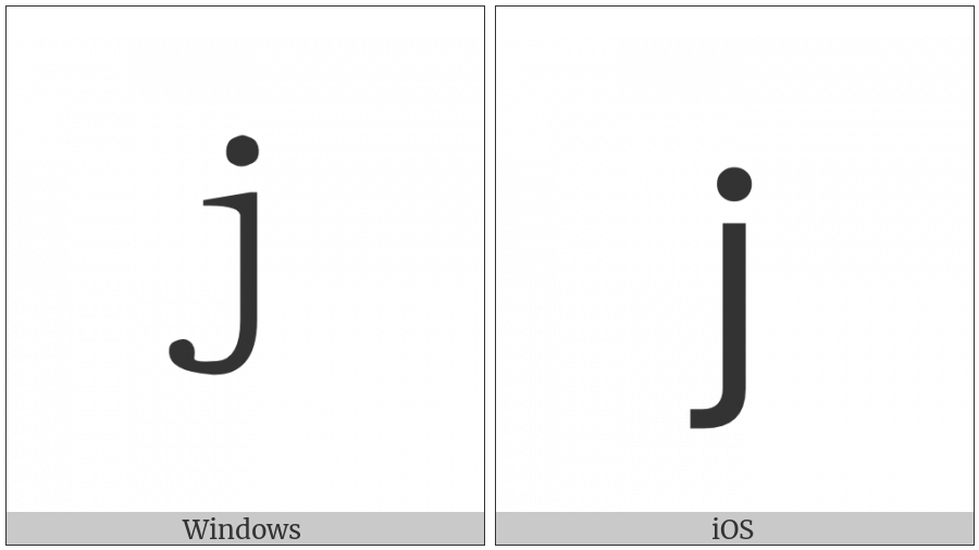 Fullwidth Latin Small Letter J on various operating systems