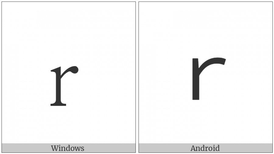 Fullwidth Latin Small Letter R on various operating systems