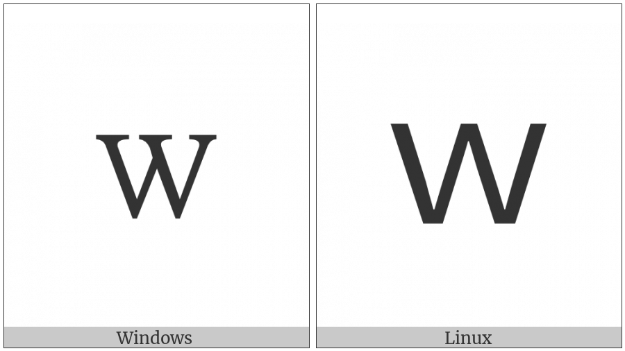 Fullwidth Latin Small Letter W on various operating systems