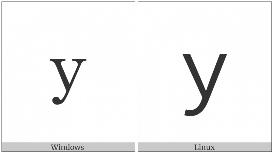 Fullwidth Latin Small Letter Y on various operating systems