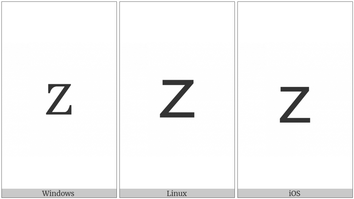 Fullwidth Latin Small Letter Z on various operating systems