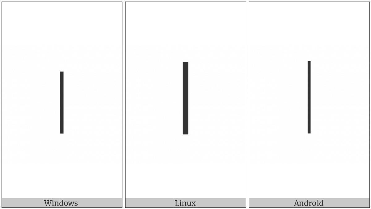 Fullwidth Vertical Line on various operating systems