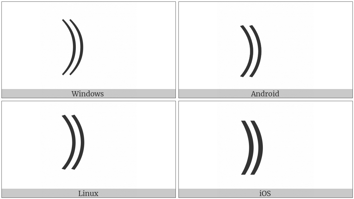 Fullwidth Right White Parenthesis on various operating systems