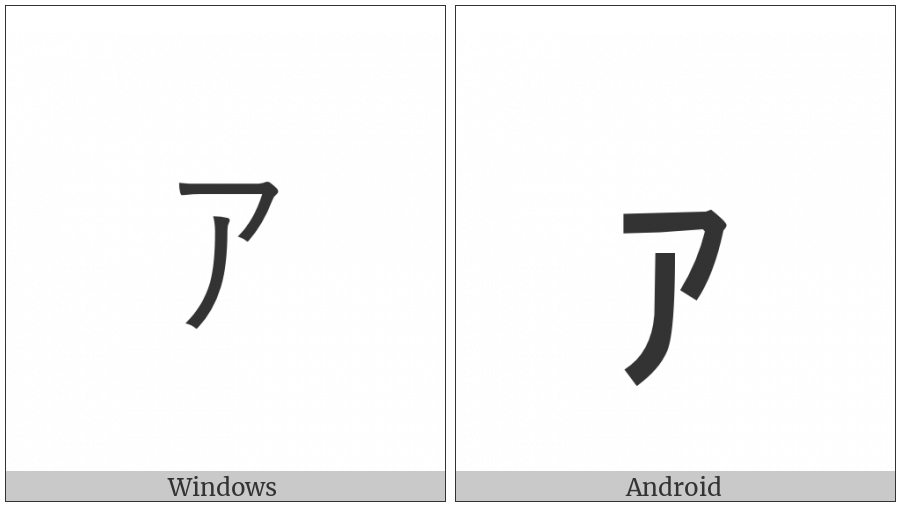 Halfwidth Katakana Letter Small A on various operating systems