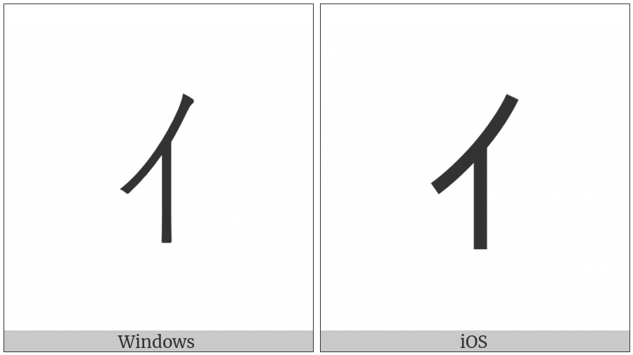 Halfwidth Katakana Letter I on various operating systems