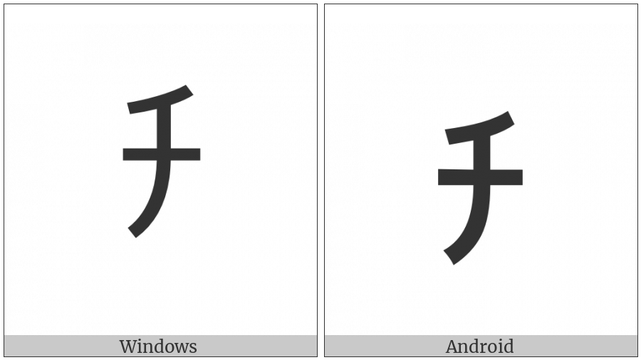 Halfwidth Katakana Letter Ti on various operating systems
