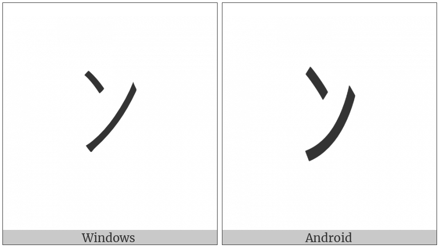 Halfwidth Katakana Letter N on various operating systems