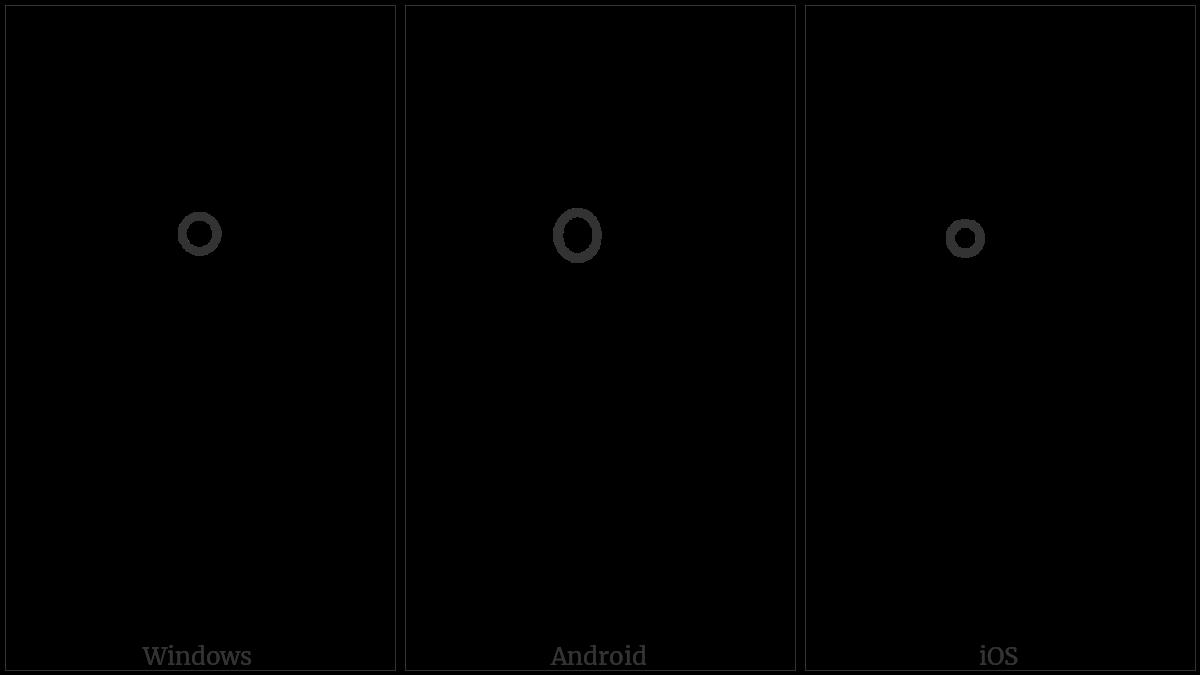 Halfwidth Katakana Semi-Voiced Sound Mark on various operating systems