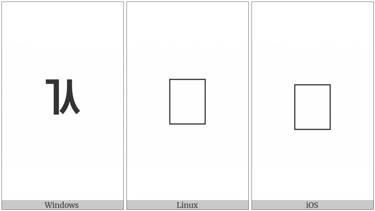 Halfwidth Hangul Letter Kiyeok-Sios on various operating systems