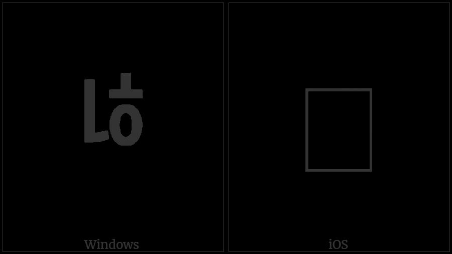 Halfwidth Hangul Letter Nieun-Hieuh on various operating systems